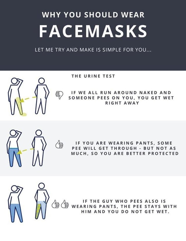 Diagram comparing wearing pants to protect others from pee to wearing a mask to protect others from spit.